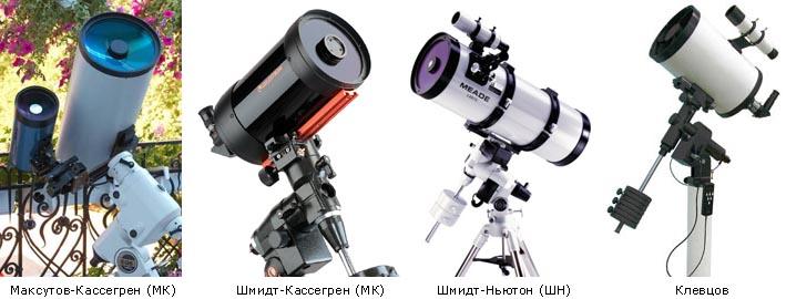 Катадиоптические телескопы