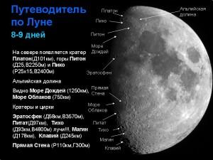 """Примерный слайд к лекции 9. """"Путеводитель по Луне"""""""