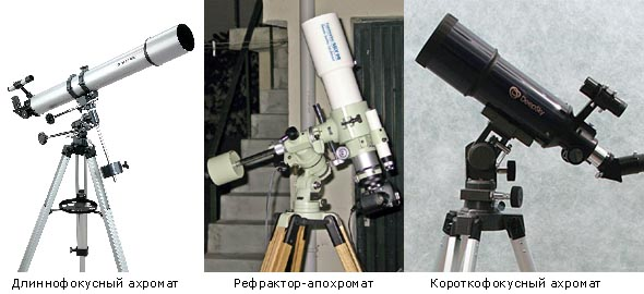 Рефракторы