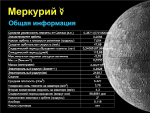 Примерный слайд лекции 12. Планета Меркурий.