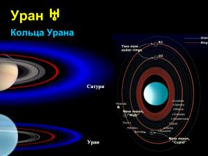 Скриншот к лекции 19 'Планета Уран'