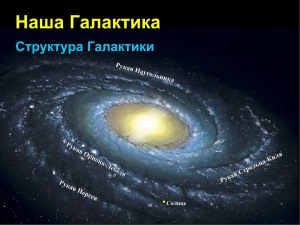 Лекция 27. Наша Галактика Слайд
